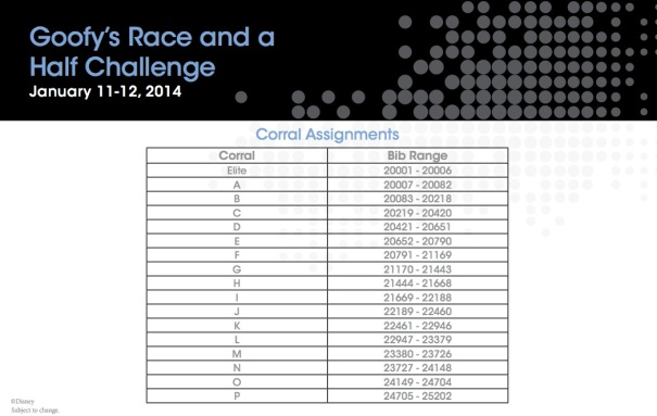 Goofy Challenge Corral Assignments