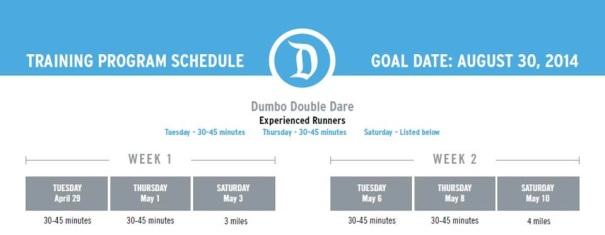 DDD Week 1 and 2 Plan