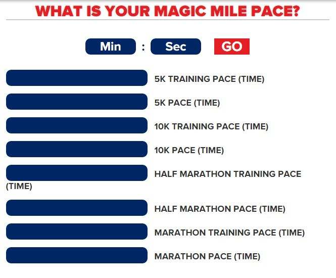 Magic Mile Predictor