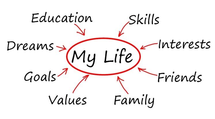 My-life-graphic