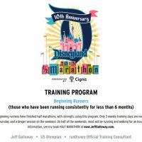Walt Disney World Week Training Recap