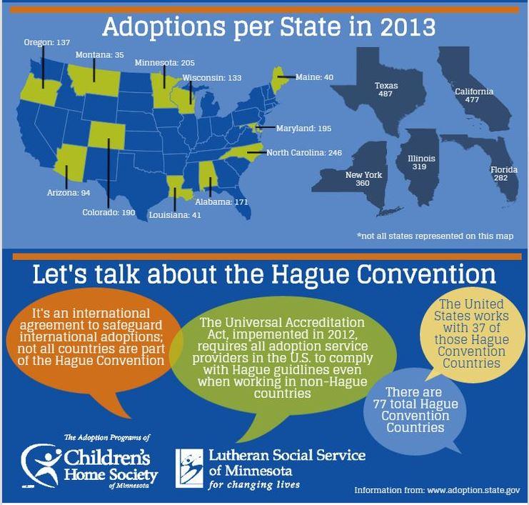 International Adoptions 2