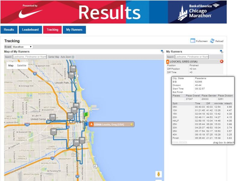 2015 Chicago Marathon Results