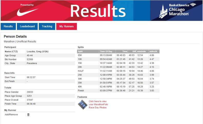 Chicago Marathon Unofficial Results
