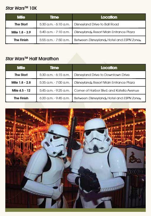 Star Wars Spectator Tips