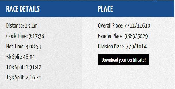 Star Wars Half Marathon Results