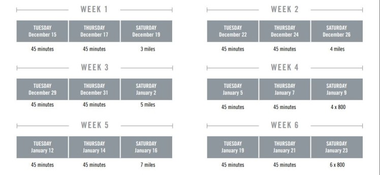 Time Improvement Schedule 1