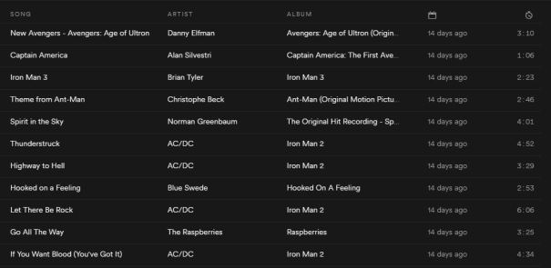 Spotify Avengers Half Playlist - The First Ones