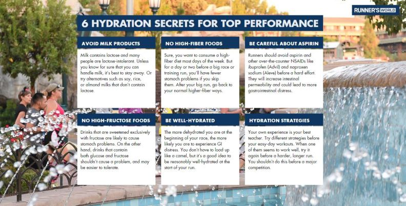 2016 DL Event Guide RW Hydration Tips