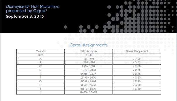 2016 DL Half Corrals