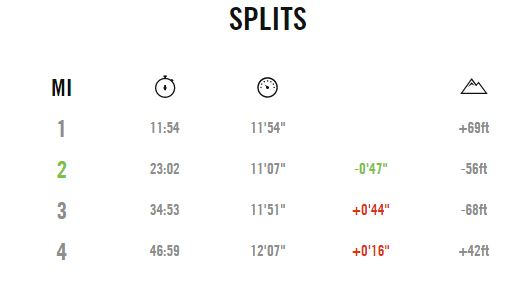 091316-splits-nike