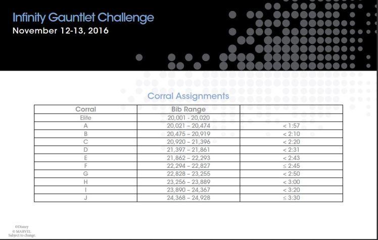 2016-avengers-infinity-gauntlet-challenge-corrals