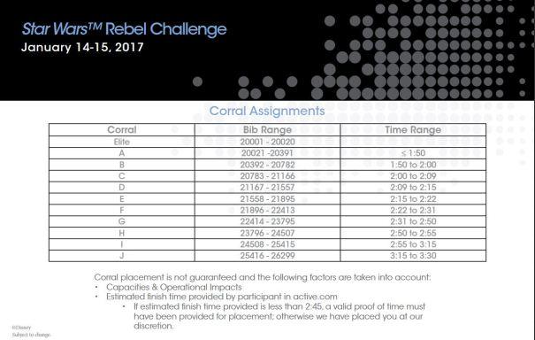 2017-star-wars-rebel-challenge-corrals