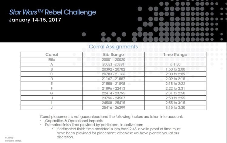 2017-star-wars-rebel-challenge-corrals