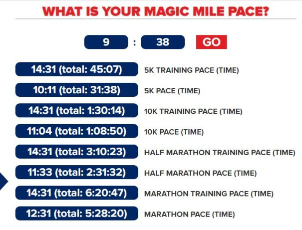2017-goals-galloway-magic-mile