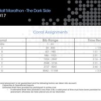 2017 Star Wars Dark Side Half Marathon Event Guide, Corrals, and Waivers are Live!