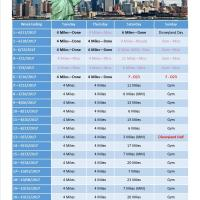 Adjusting the Training Plan for the 2017 TCS NYC Marathon